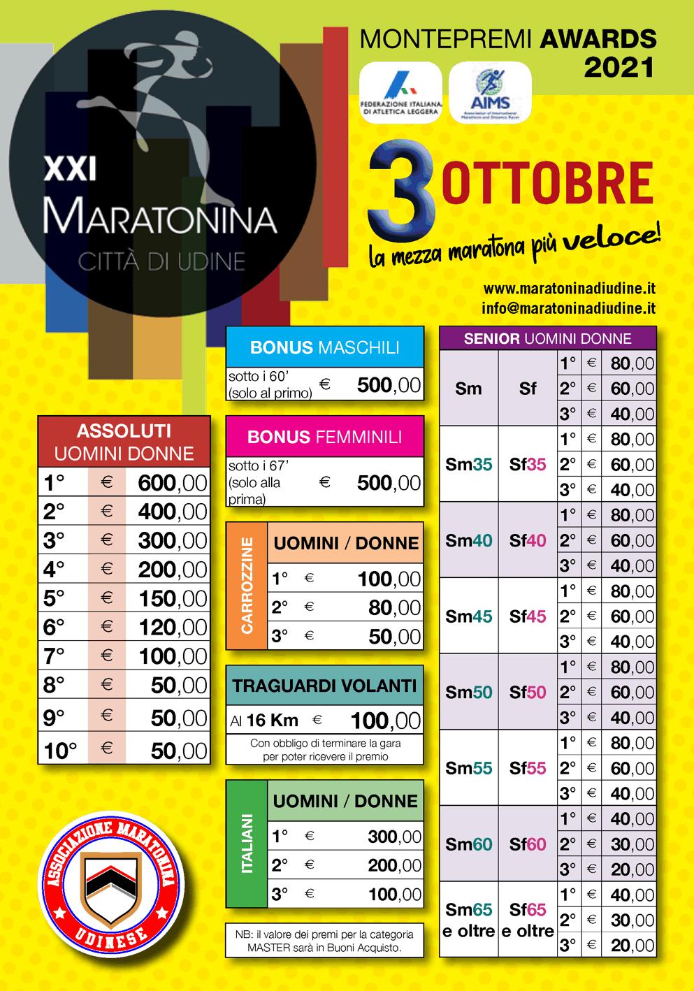 Montepremi Maratonina Udine 2021